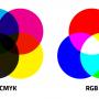CMYK ile RGB Arasında ki Fark Nedir ?