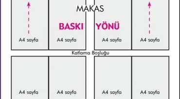 Tasarım Montajı ( Kesim, Kırım, Taşırma, Kros, Hairline, Convert) Terimleri